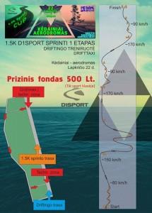 1.5K Sprint Cup Kėdainiai saugos planas